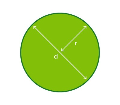 circular space