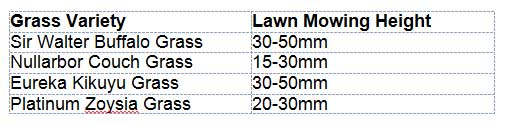 Lawn mowing height